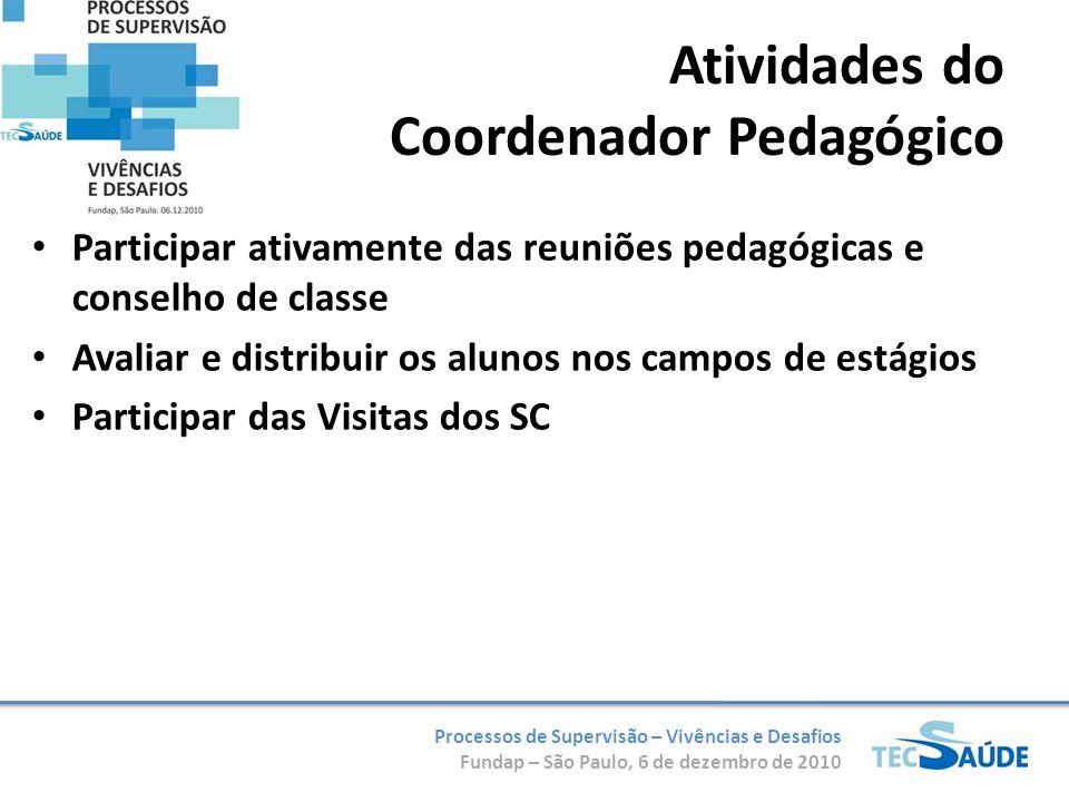 Atividades do Coordenador Pedagógico