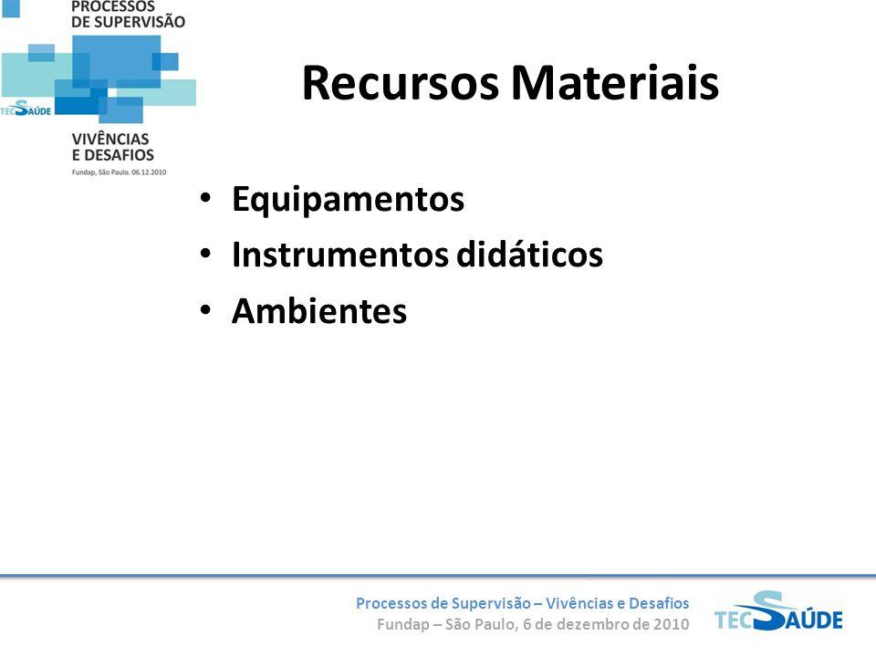 Recursos Materiais Equipamentos Instrumentos didáticos Ambientes