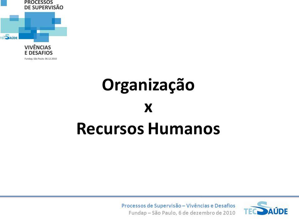 Organização x Recursos Humanos