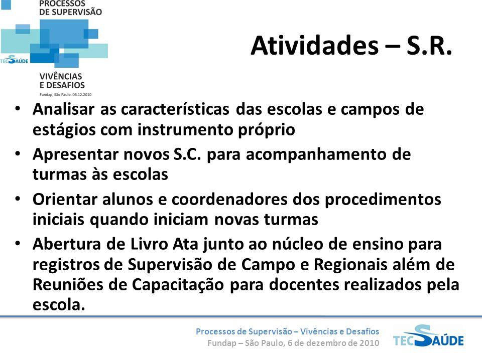 Atividades – S.R. Analisar as características das escolas e campos de estágios com instrumento próprio.