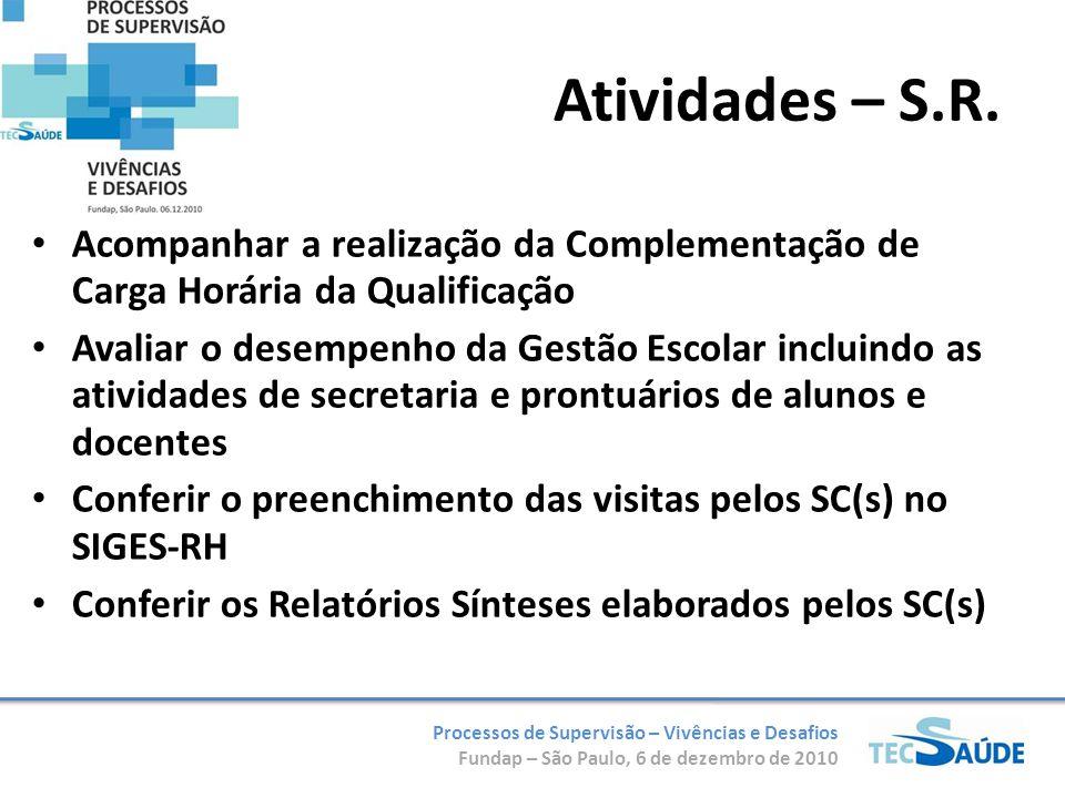 Atividades – S.R. Acompanhar a realização da Complementação de Carga Horária da Qualificação.