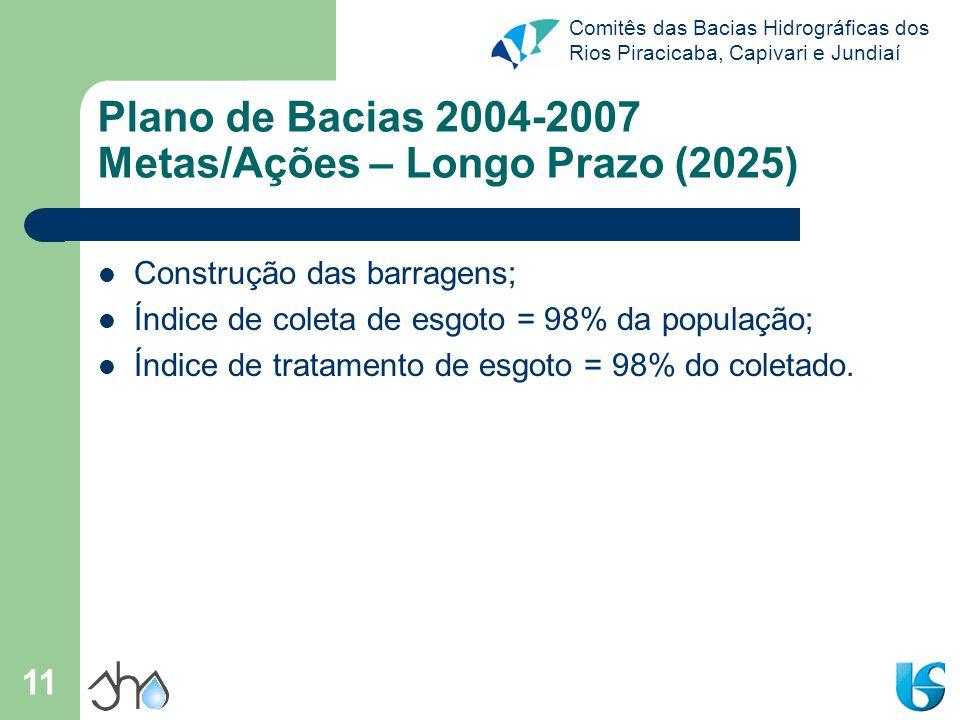 Plano de Bacias 2004-2007 Metas/Ações – Longo Prazo (2025)