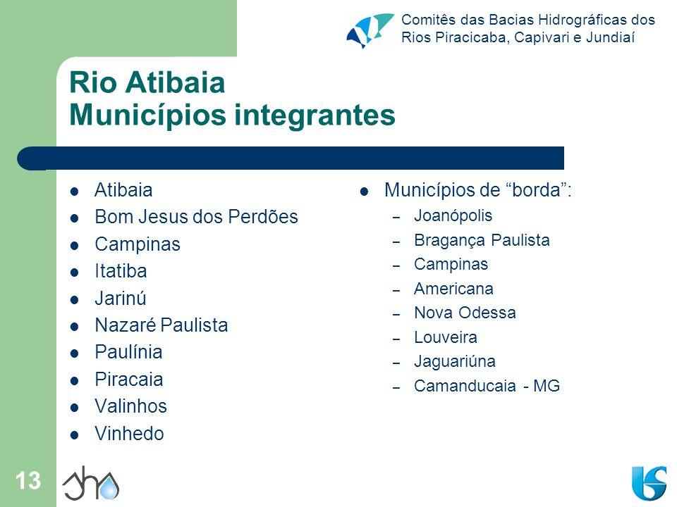 Rio Atibaia Municípios integrantes