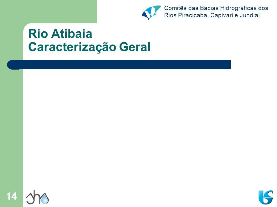 Rio Atibaia Caracterização Geral