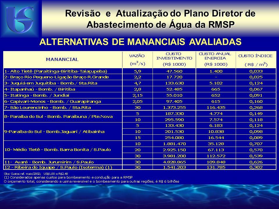 ALTERNATIVAS DE MANANCIAIS AVALIADAS
