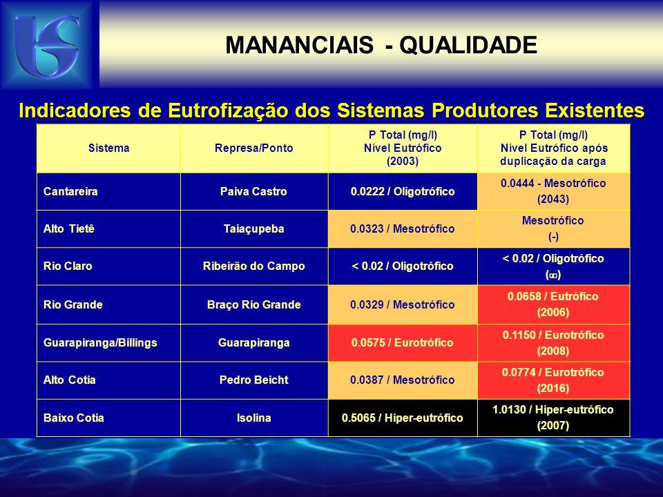 MANANCIAIS - QUALIDADE