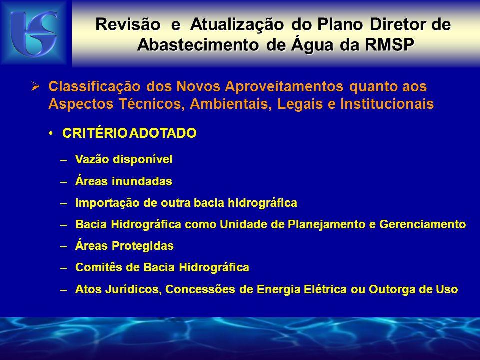 Revisão e Atualização do Plano Diretor de