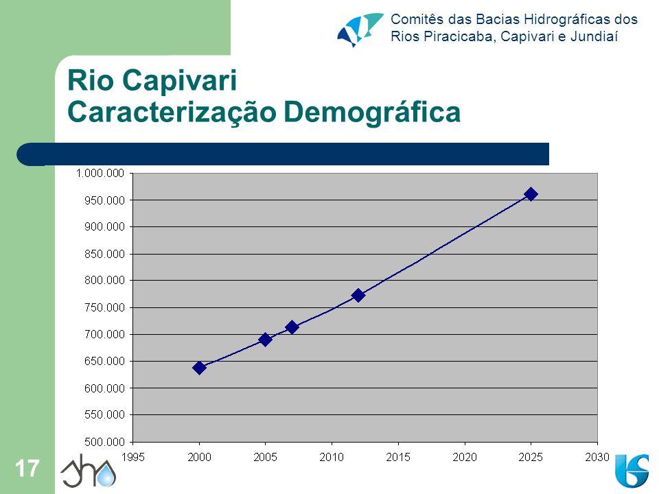 Rio Capivari Caracterização Demográfica