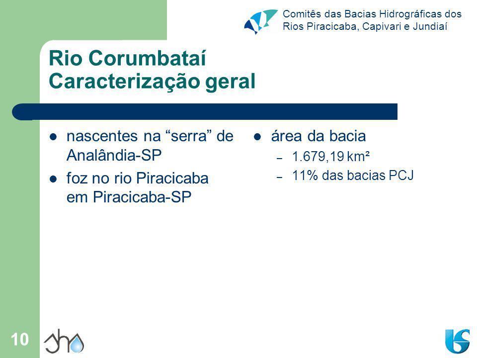 Rio Corumbataí Caracterização geral
