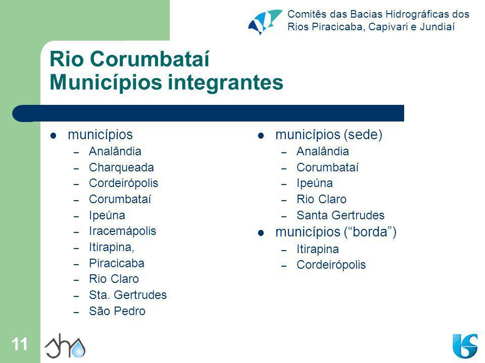 Rio Corumbataí Municípios integrantes