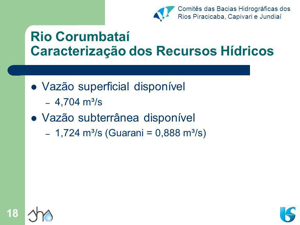 Rio Corumbataí Caracterização dos Recursos Hídricos