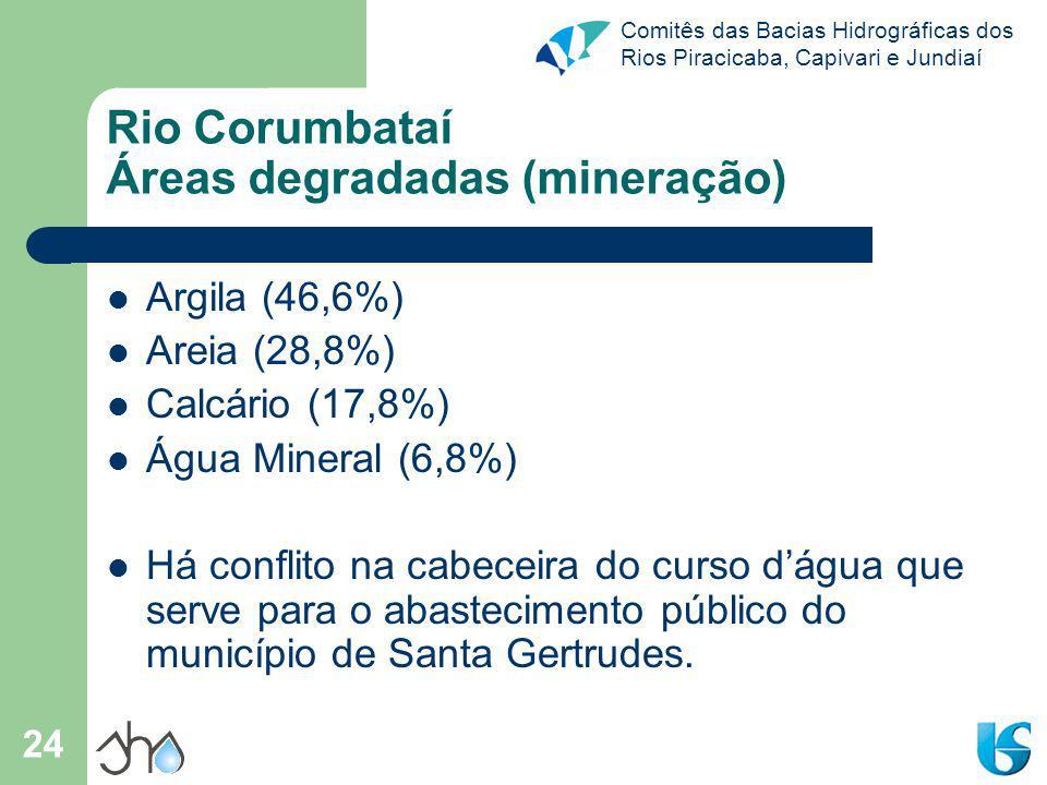 Rio Corumbataí Áreas degradadas (mineração)