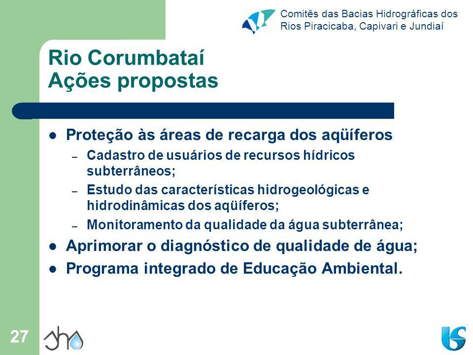 Rio Corumbataí Ações propostas