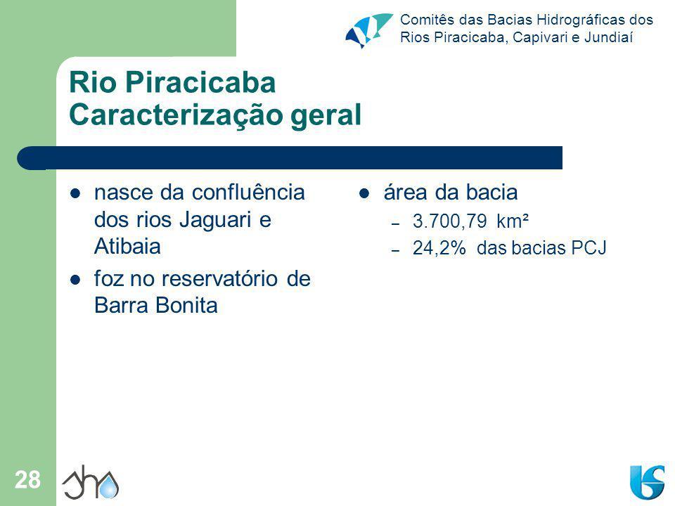 Rio Piracicaba Caracterização geral