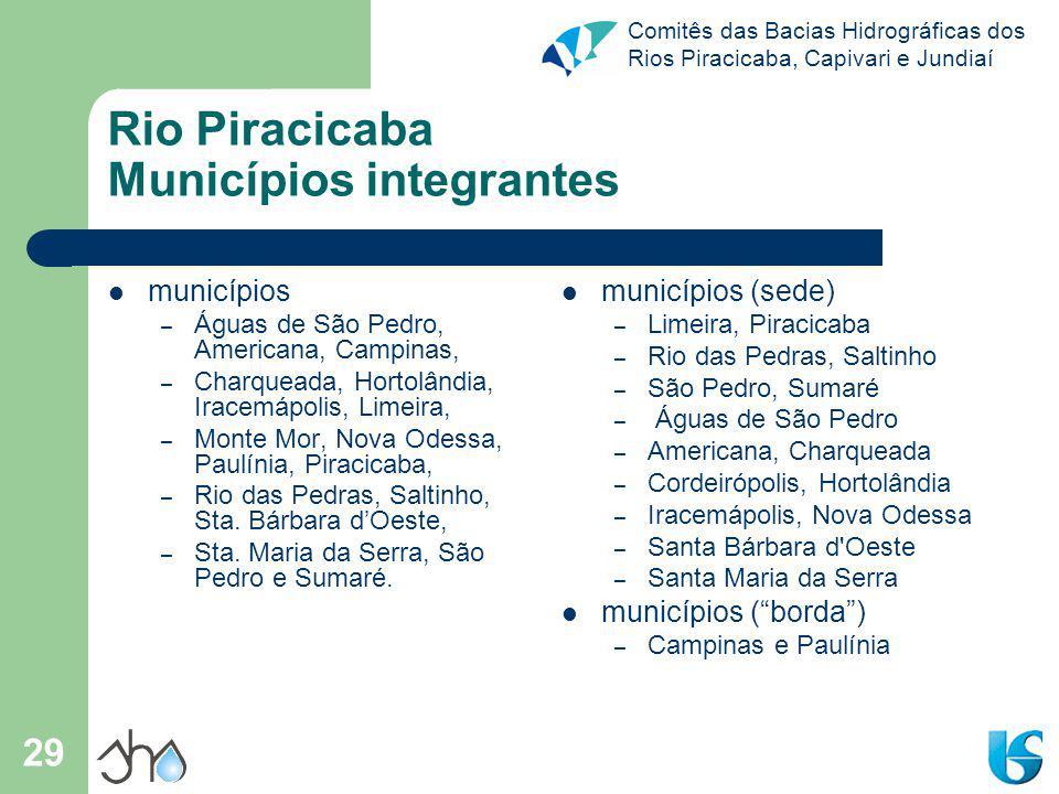 Rio Piracicaba Municípios integrantes