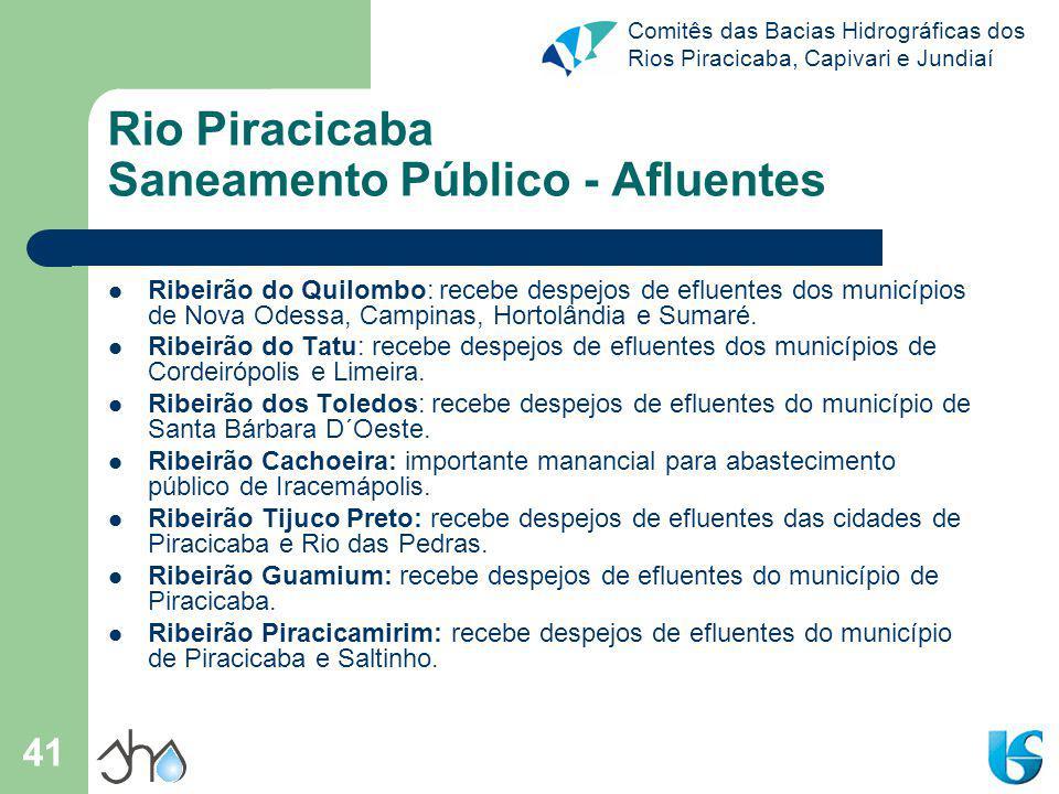 Rio Piracicaba Saneamento Público - Afluentes