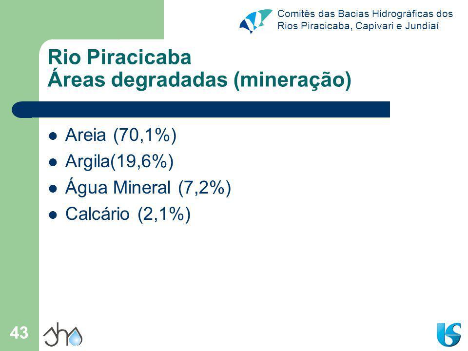 Rio Piracicaba Áreas degradadas (mineração)