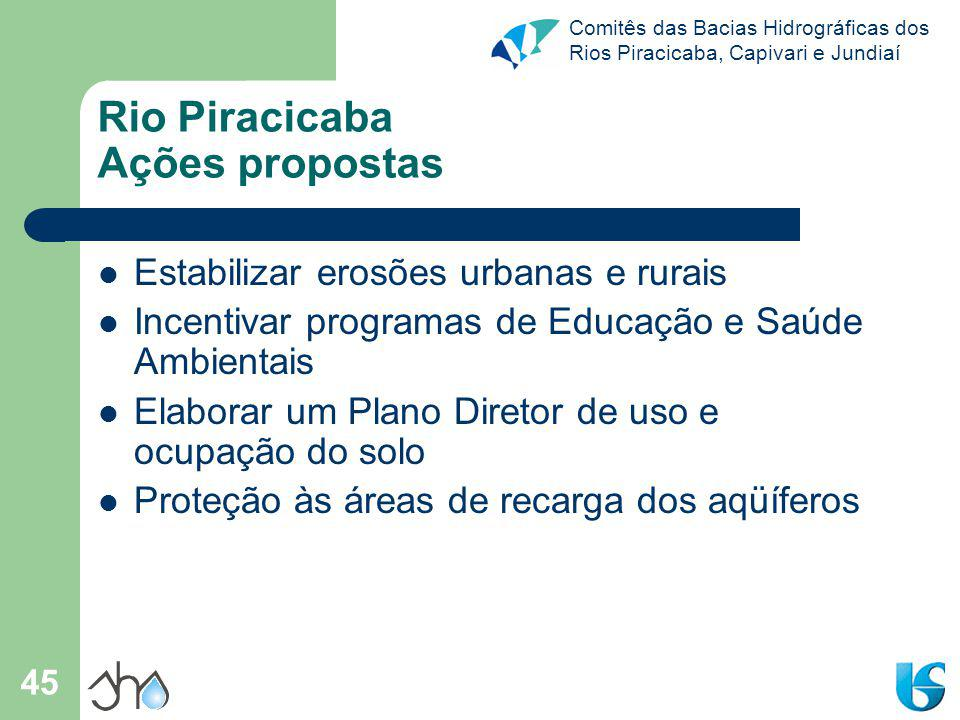 Rio Piracicaba Ações propostas