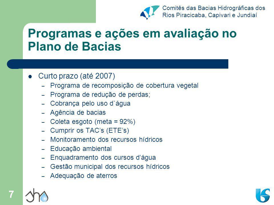 Programas e ações em avaliação no Plano de Bacias