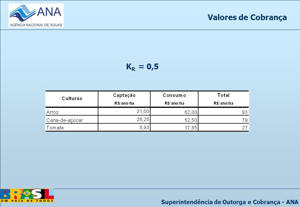 Valores de Cobrança KR = 0,5