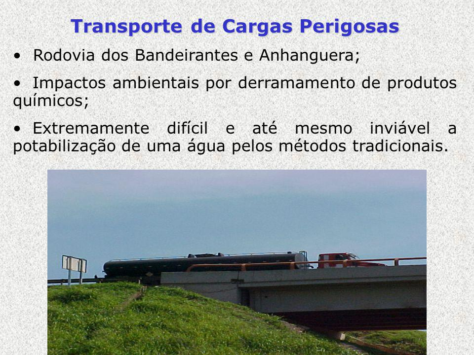 Transporte de Cargas Perigosas