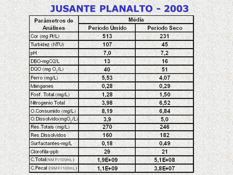 JUSANTE PLANALTO - 2003