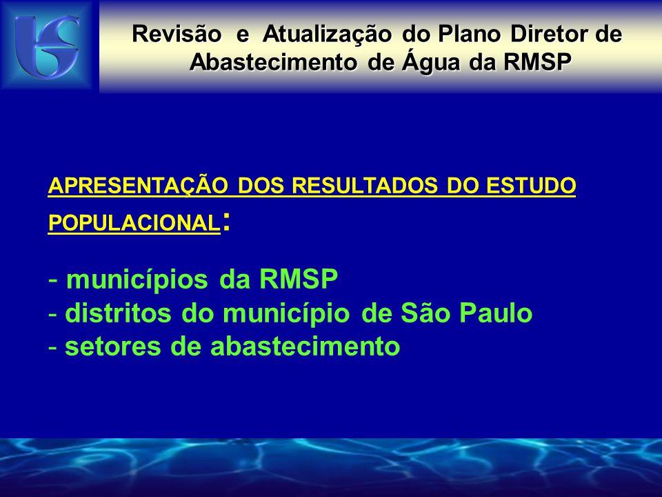 municípios da RMSP distritos do município de São Paulo