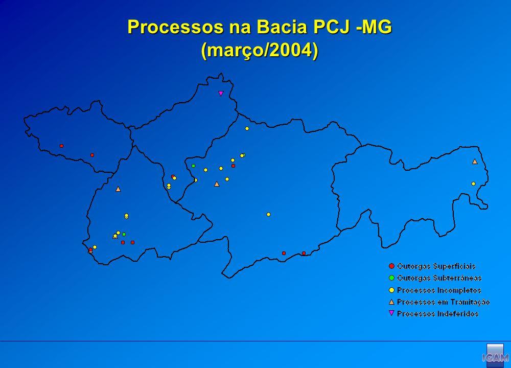 Processos na Bacia PCJ -MG