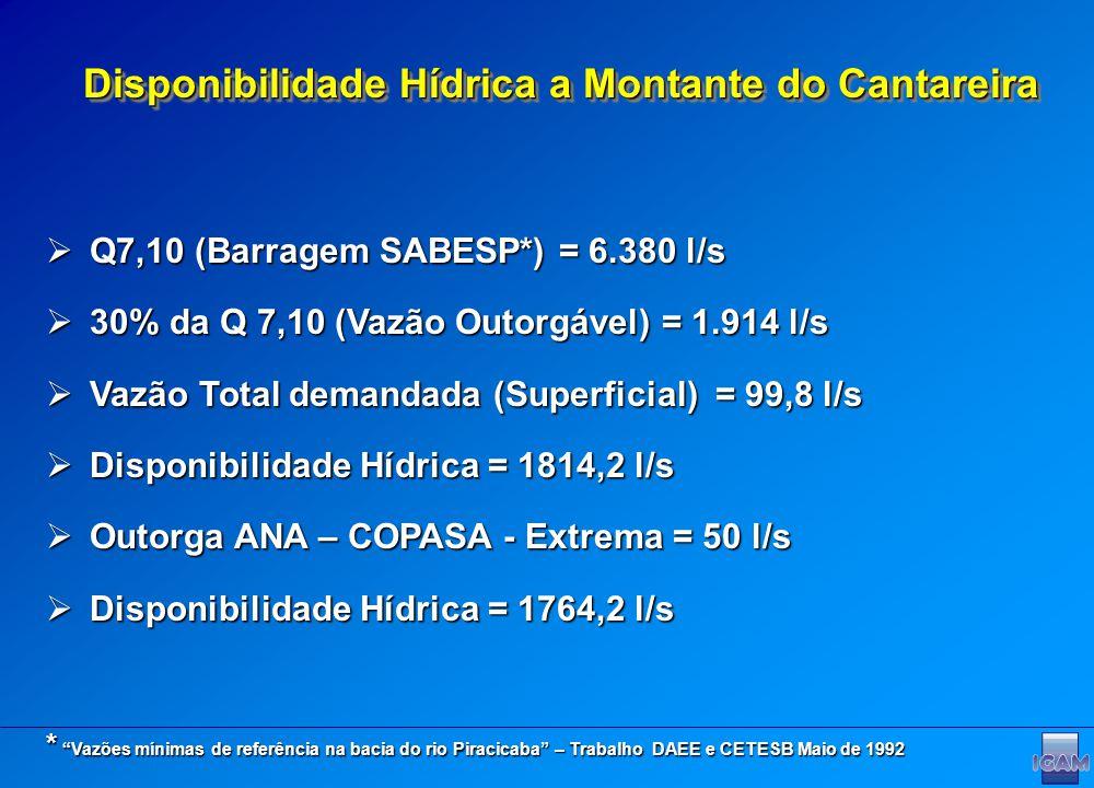 Disponibilidade Hídrica a Montante do Cantareira