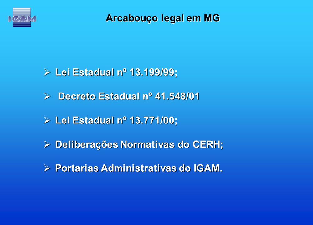 Arcabouço legal em MG Lei Estadual nº 13.199/99; Decreto Estadual nº 41.548/01. Lei Estadual nº 13.771/00;