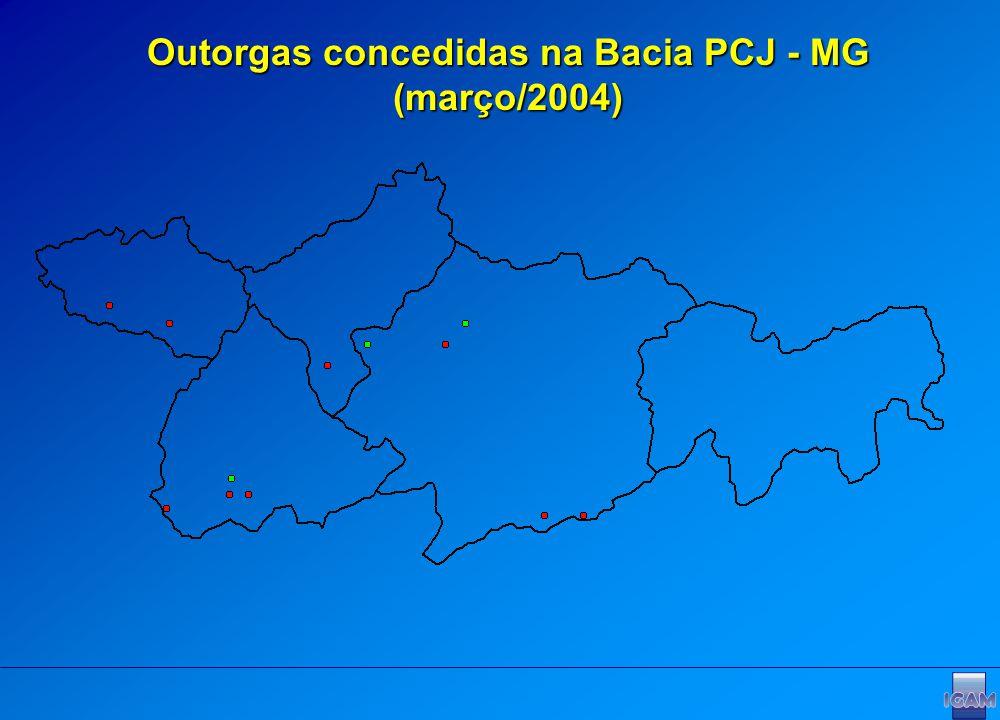 Outorgas concedidas na Bacia PCJ - MG