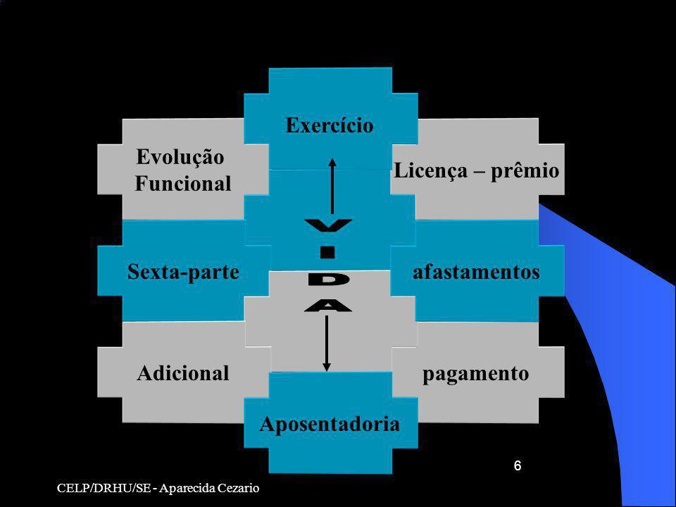 VIDA Exercício Evolução Funcional Licença – prêmio Sexta-parte
