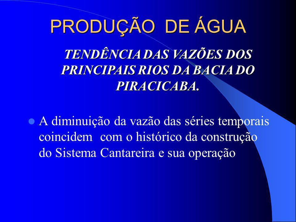 TENDÊNCIA DAS VAZÕES DOS PRINCIPAIS RIOS DA BACIA DO PIRACICABA.