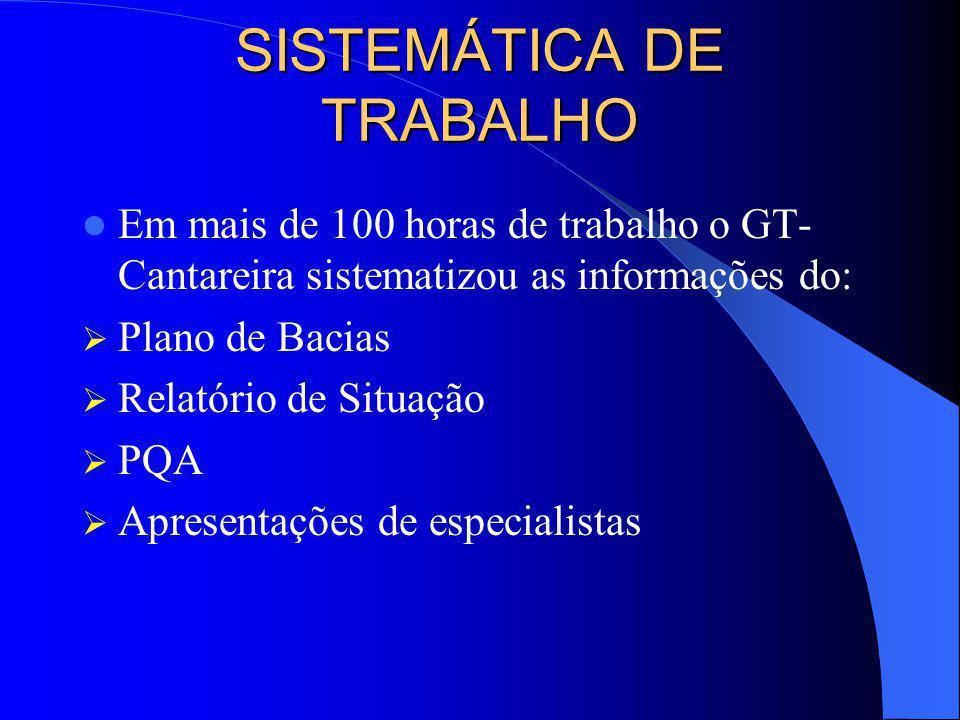 SISTEMÁTICA DE TRABALHO