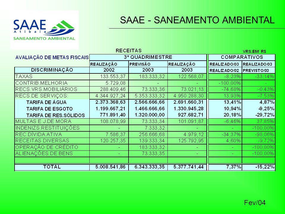 SAAE - SANEAMENTO AMBIENTAL