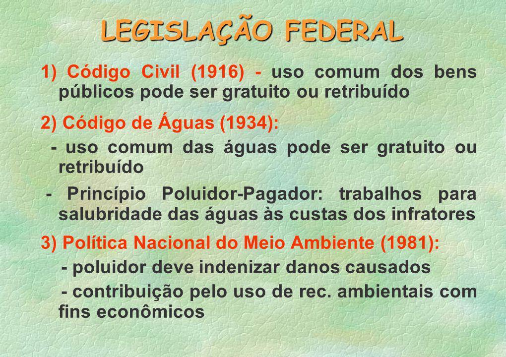 LEGISLAÇÃO FEDERAL 1) Código Civil (1916) - uso comum dos bens públicos pode ser gratuito ou retribuído.