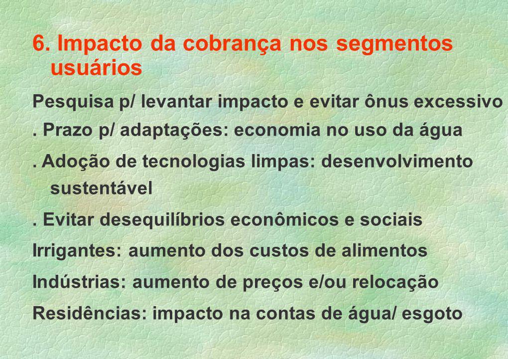6. Impacto da cobrança nos segmentos usuários