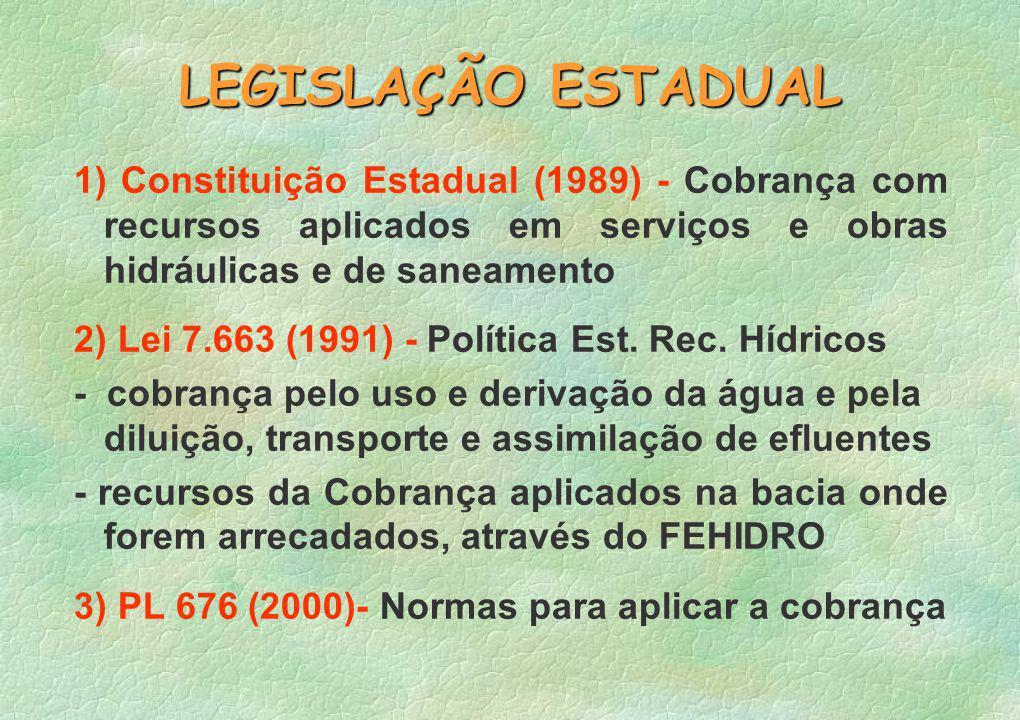 LEGISLAÇÃO ESTADUAL 1) Constituição Estadual (1989) - Cobrança com recursos aplicados em serviços e obras hidráulicas e de saneamento.