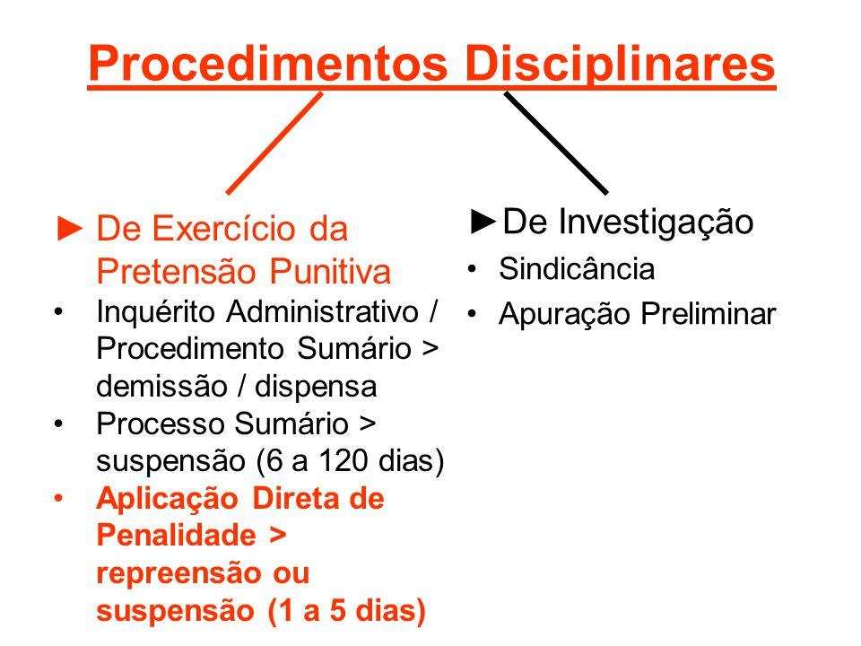 Procedimentos Disciplinares