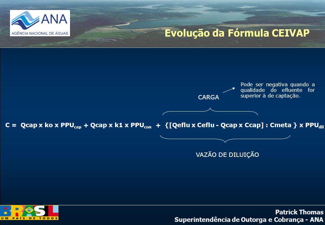 Evolução da Fórmula CEIVAP