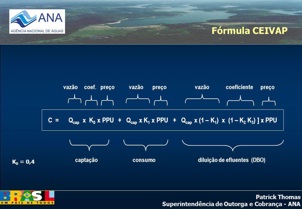 Fórmula CEIVAP vazão. coeficiente. coef. preço.