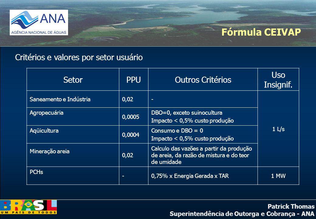 Fórmula CEIVAP Critérios e valores por setor usuário Setor PPU