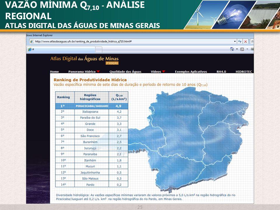 VAZÃO MÍNIMA Q7,10 - ANÁLISE REGIONAL ATLAS DIGITAL DAS ÁGUAS DE MINAS GERAIS