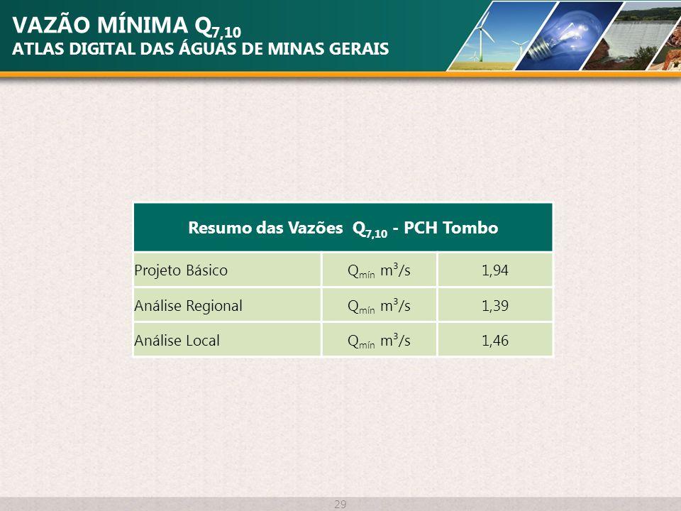 VAZÃO MÍNIMA Q7,10 ATLAS DIGITAL DAS ÁGUAS DE MINAS GERAIS