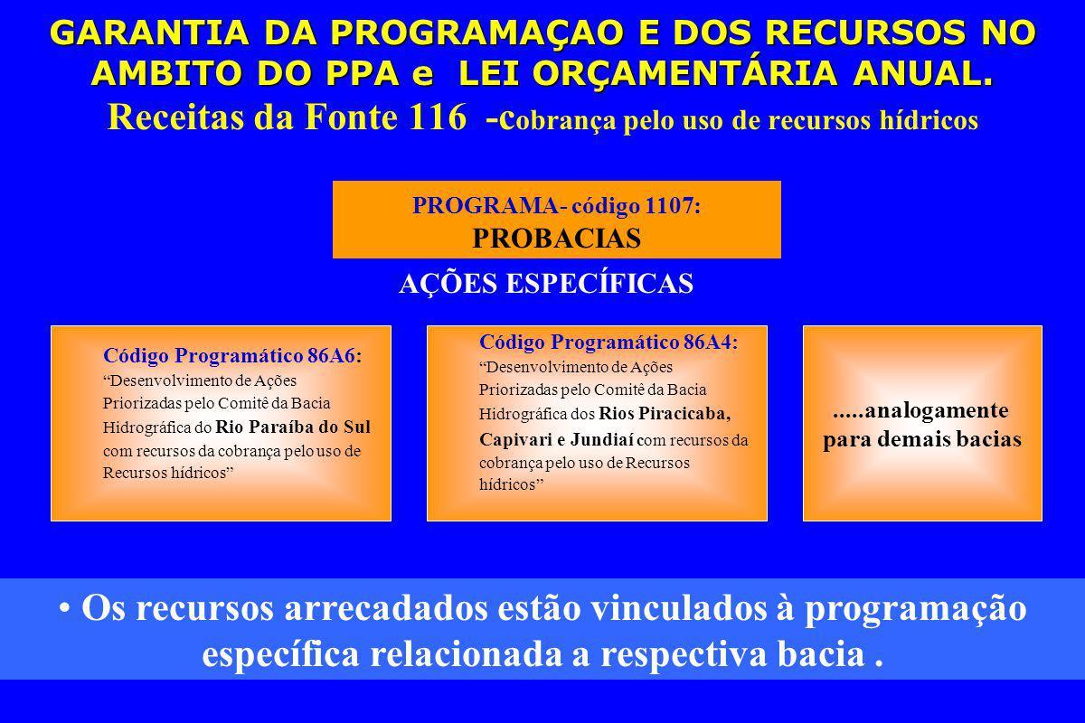 PROGRAMA- código 1107: PROBACIAS