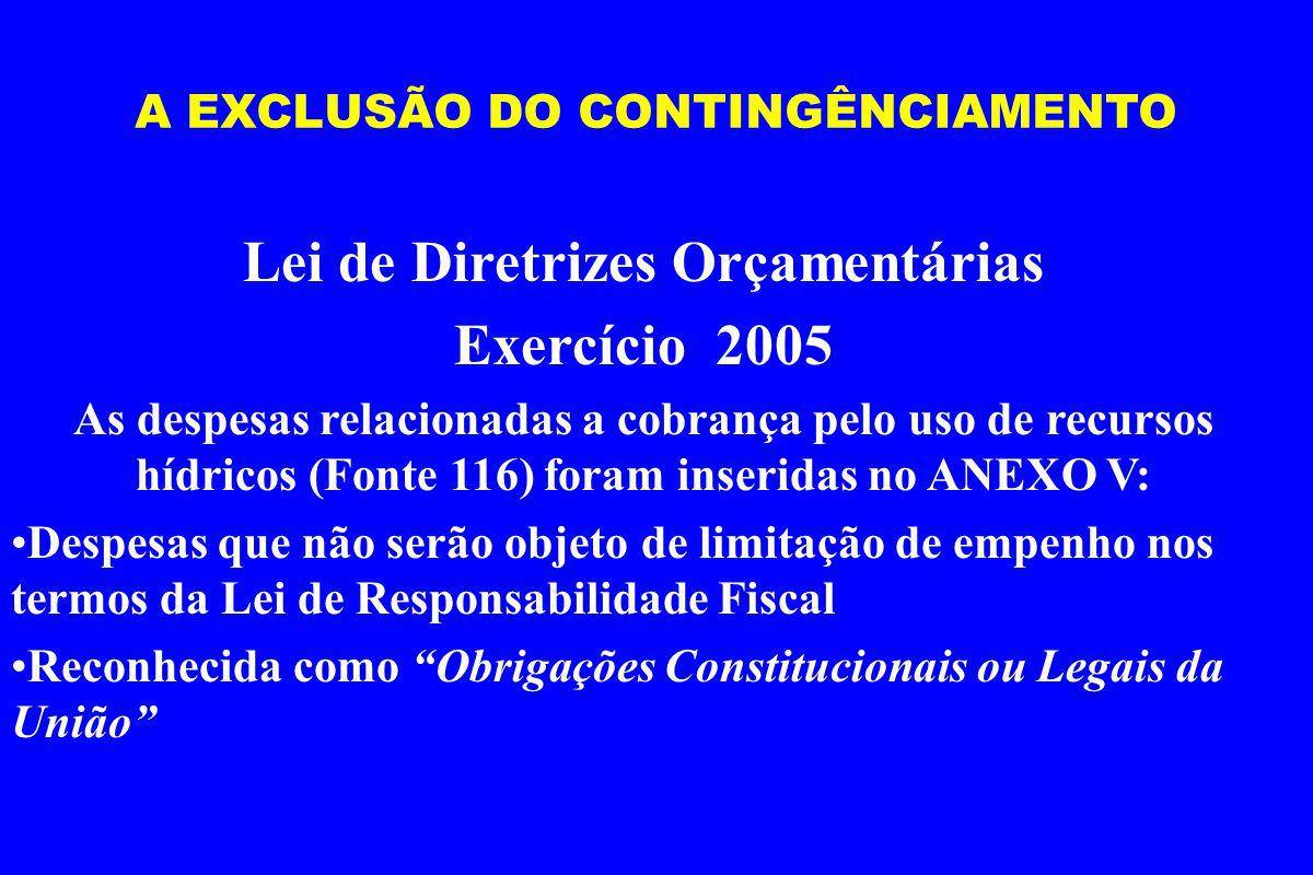 A EXCLUSÃO DO CONTINGÊNCIAMENTO