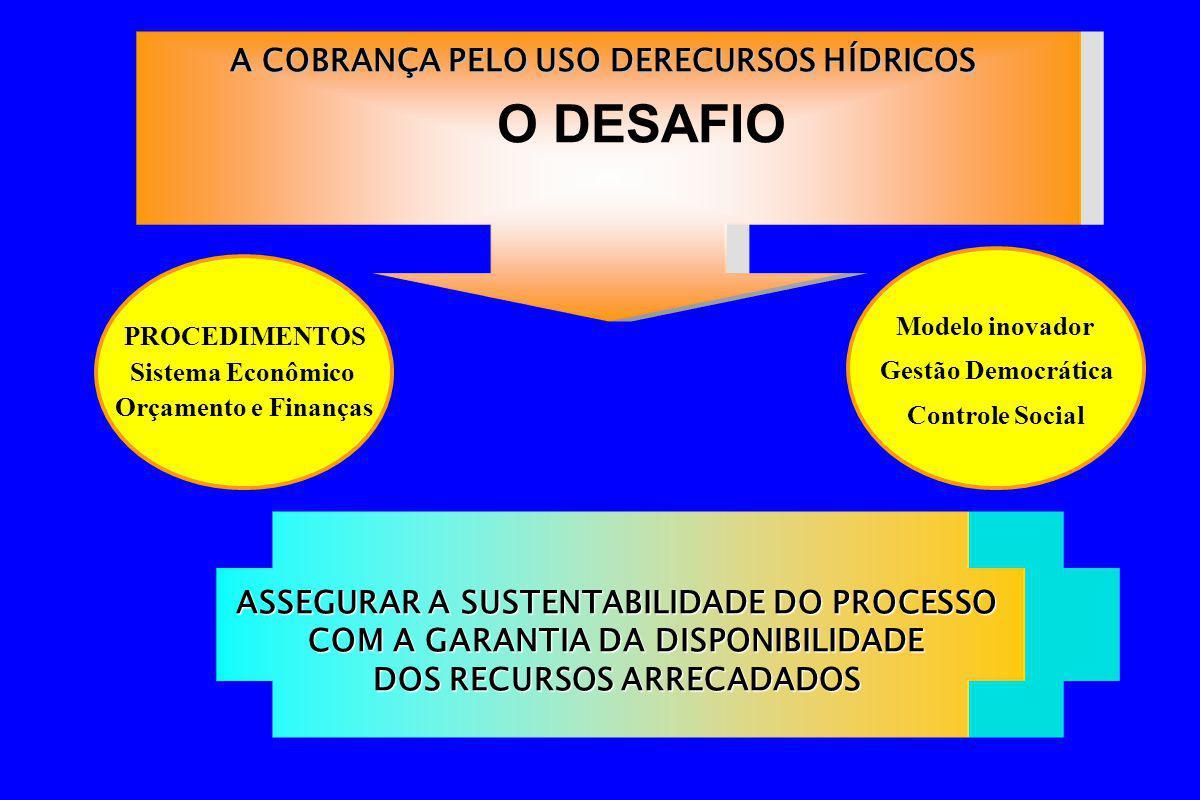O DESAFIO A COBRANÇA PELO USO DERECURSOS HÍDRICOS