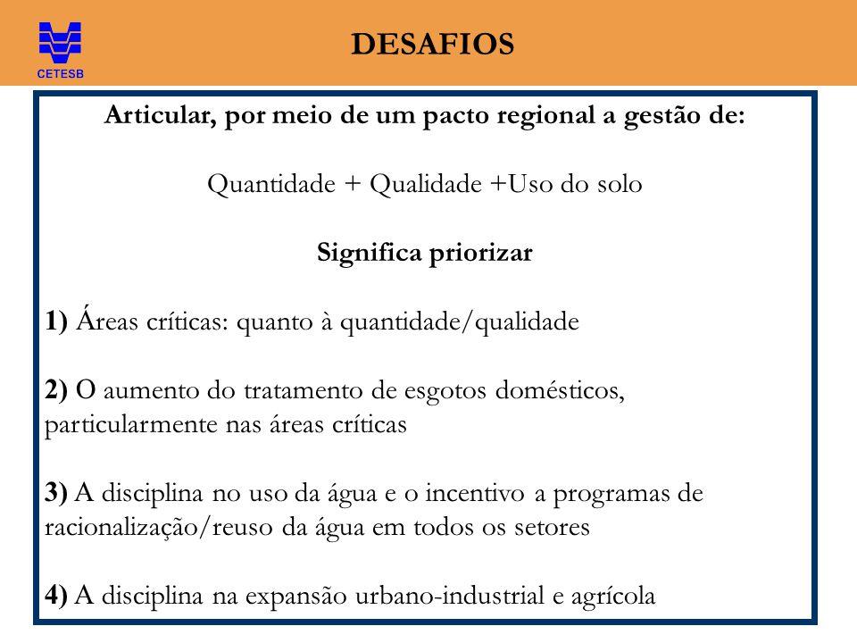 DESAFIOS Articular, por meio de um pacto regional a gestão de: