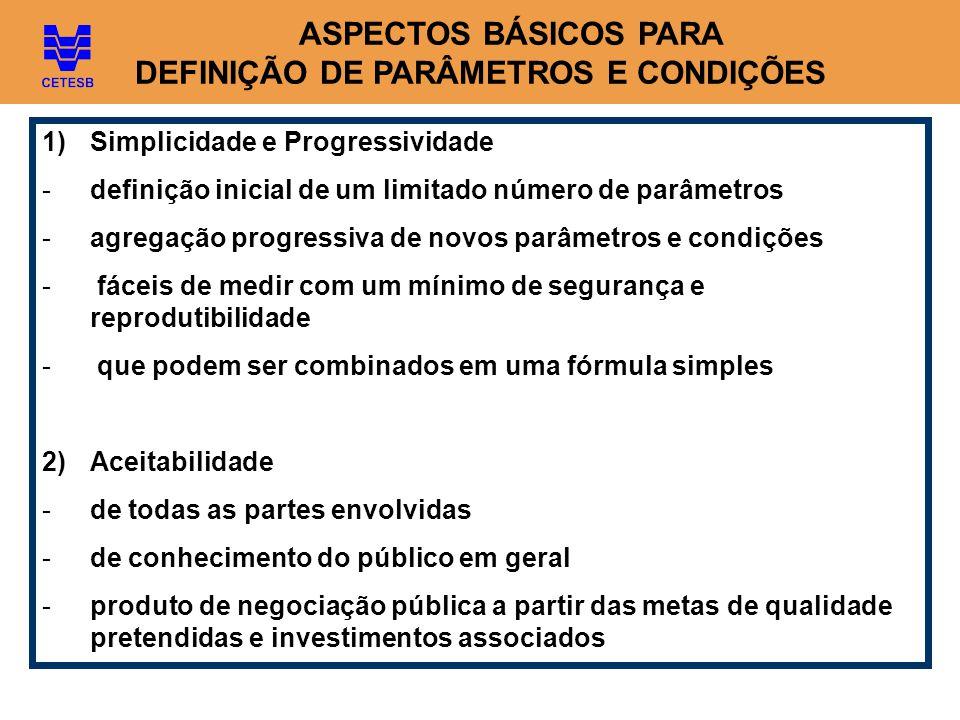 ASPECTOS BÁSICOS PARA DEFINIÇÃO DE PARÂMETROS E CONDIÇÕES