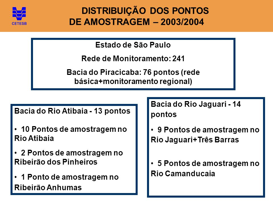 DISTRIBUIÇÃO DOS PONTOS DE AMOSTRAGEM – 2003/2004